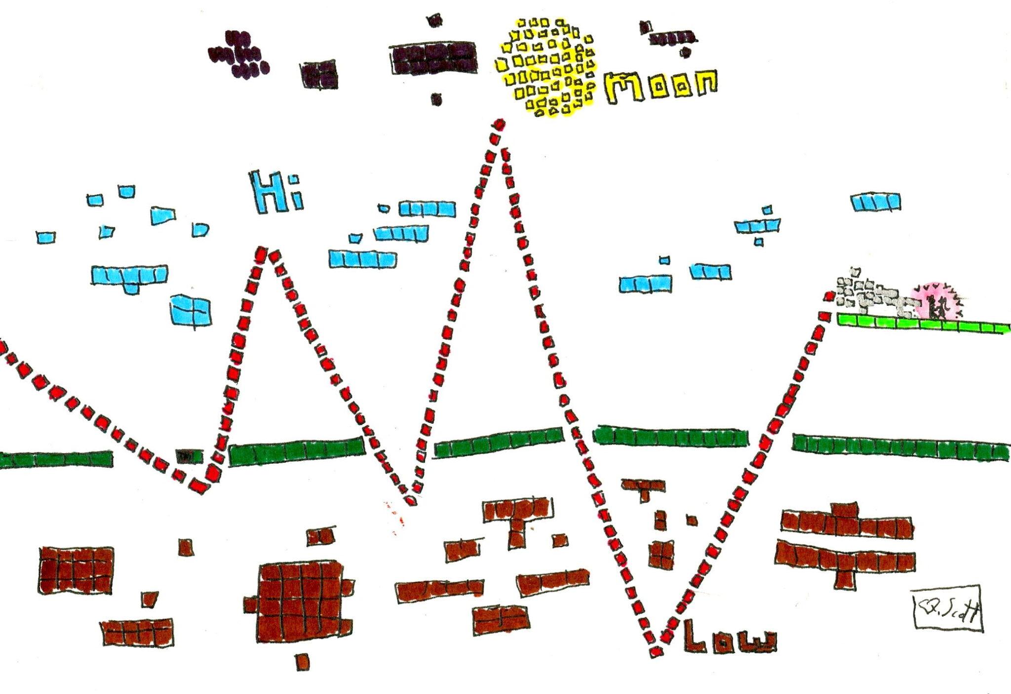 8-bit art